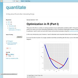 Optimization in R (Part I)