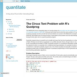 The Circus Tent Problem with R's Quadprog