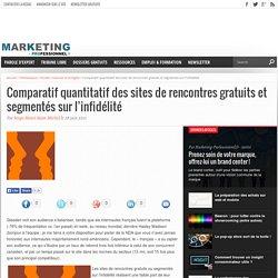 Comparatif quantitatif des sites de rencontres gratuits et segmentés sur l'infidélité