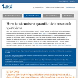 How to structure quantitative research questions