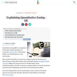 Quantitative Easing Explained
