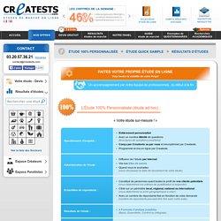 Nos Offres: Etudes quantitatives en ligne ad hoc & Résultats