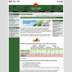 Quelles quantités d'aliments avez-vous besoin chaque jour? - Guide alimentaire canadien