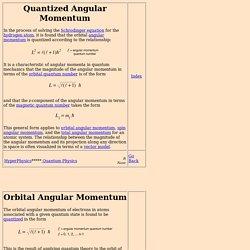 Quantized Angular Momentum