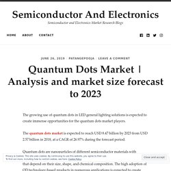 Analysis and market size forecast to 2023