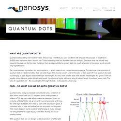 Quantum Dots — Quantum Dot Pioneers