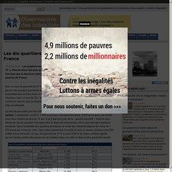 Les dix quartiers prioritaires les plus pauvres de France