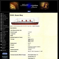 Queen Mary Home
