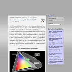 Quelle différence entre sRGB et Adobe RGB ?
