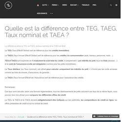 Quelle est la différence entre TEG, TAEG, Taux nominal et TAEA ?