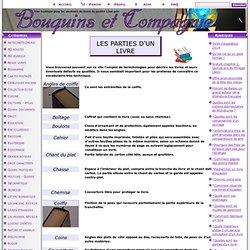 *Quelles sont les parties d'un livre www.bouquinsetcompagnie.com