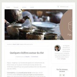 Quelques chiffres autour du thé — Mon blog de thé