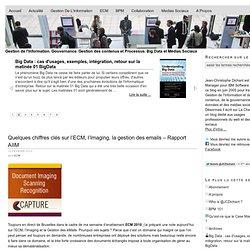 Quelques chiffres clés sur l'ECM, l'Imaging, la gestion des emails – Rapport AIIM
