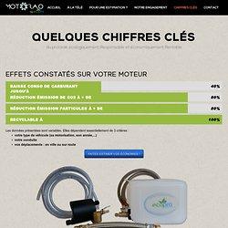 QUELQUES CHIFFRES CLÉS