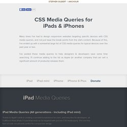 CSS Media Queries for iPads & iPhones