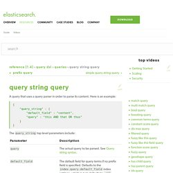 Query String Query