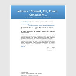 Question méthode : approche «trèfle chanceux» « Métiers : Conseil, CIP, Coach, Consultant…