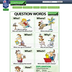 Question Words in English - Who When What Why Which Where How
