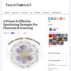 A Primer In Effective Questioning Strategies For Classroom & eLearning -