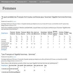 Femmes - Questions d'actualité
