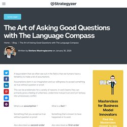 The Art of Asking Good Questions with The Language Compass