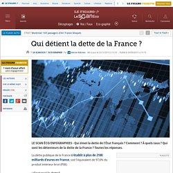Qui détient la dette de la France ?