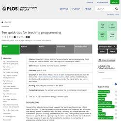 Ten quick tips for teaching programming