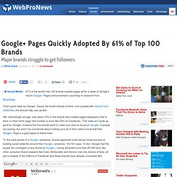 Google+ Pages Quickly Adopted By 61% of Top 100 Brands