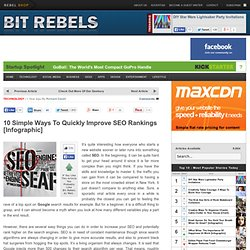 10 Simple Ways To Quickly Improve SEO Rankings