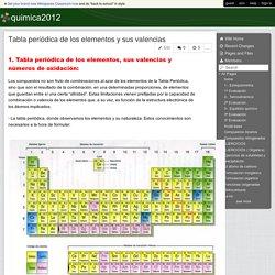 quimica2012 - Tabla periódica de los elementos y sus valencias