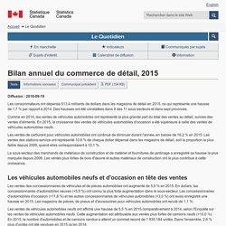 Le Quotidien—Bilan annuel du commerce de détail, 2015