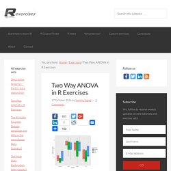 R-exercises – Two Way ANOVA in R Exercises