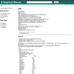 R Graphical Manual