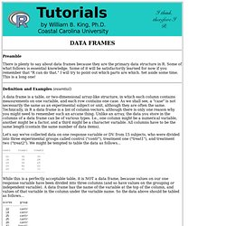 R Tutorials--Data Frames