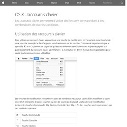 OS X : raccourcis clavier - Assistance Apple