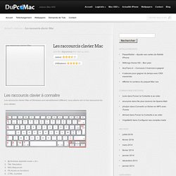 Les raccourcis clavier Mac