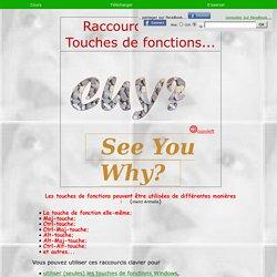 Raccourcis clavier : touches de fonction
