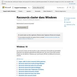 Raccourcis clavier dans Windows