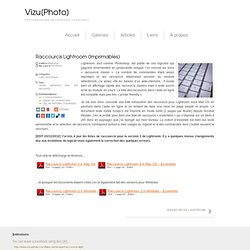 Raccourcis Lightroom (Imprimables) – VizuPhoto
