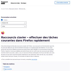 Raccourcis clavier – effectuer des tâches courantes dans Firefox rapidement