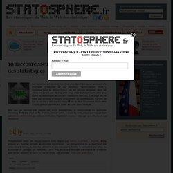 10 raccourcisseurs d'URL fournissant des statistiques