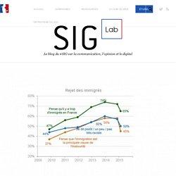 Le racisme progresse-t-il en France après les attentats de janvier ?