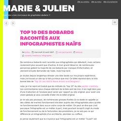 Top 10 des bobards racontés aux infographistes naïfs - MARIE & JULIEN