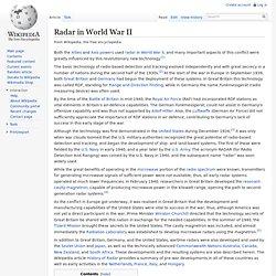 Radar in World War II
