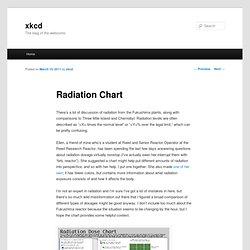 Radiation Chart « xkcd