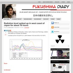 Radiation level spiked up in west coast of Japan for about 10 hours