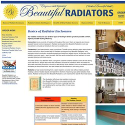 Hot Water / Steam Radiator Enclosures For Home Or Business