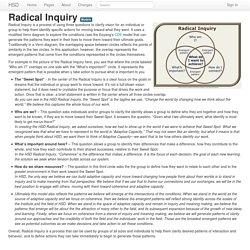 Radical Inquiry