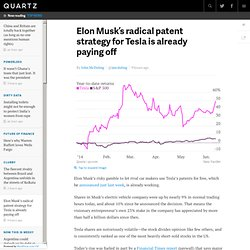 Elon Musk's radical patent strategy for Tesla is already paying off - Quartz