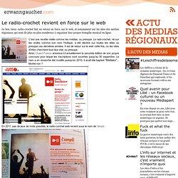 - L'actu des médias régionaux - La presse régionale se met aussi à la musique en ligne